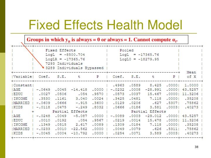 Fixed Effects Health Model
