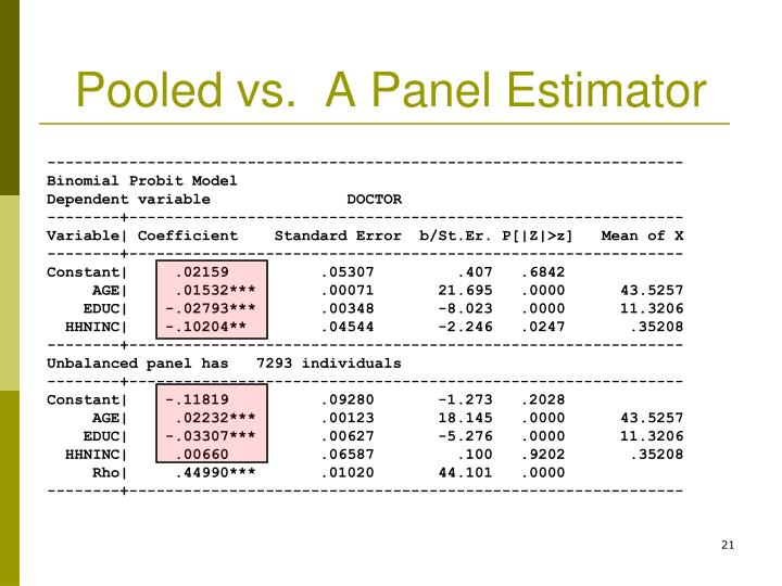 Pooled vs.  A Panel Estimator