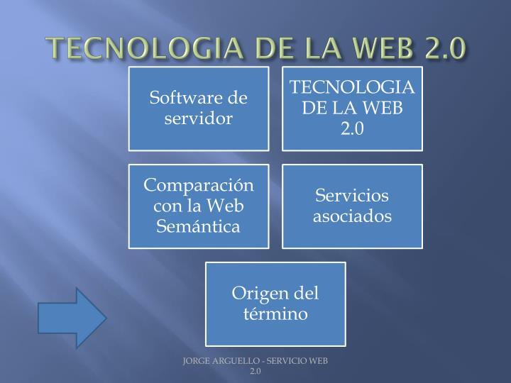 TECNOLOGIA DE LA WEB 2.0
