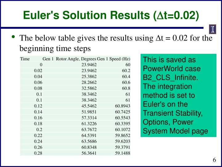 Euler's Solution Results (