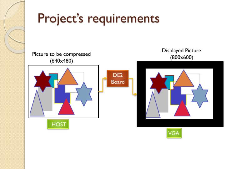 Project's requirements