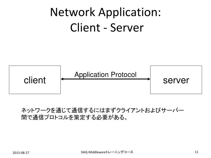 Network Application: