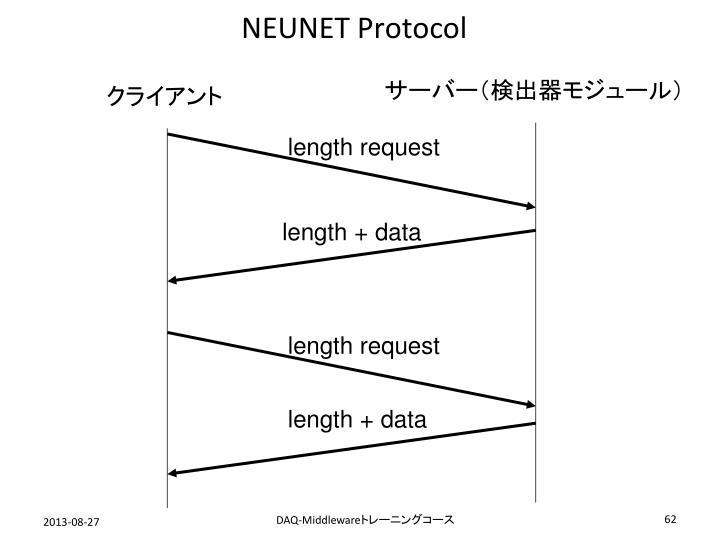 NEUNET Protocol