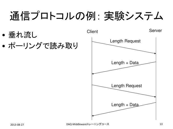 通信プロトコルの例: 実験システム