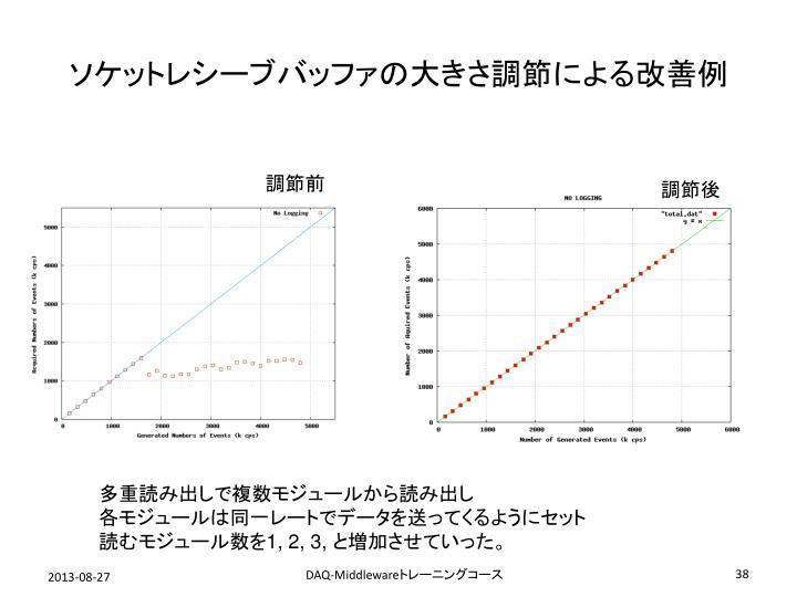 ソケットレシーブバッファの大きさ調節による改善例