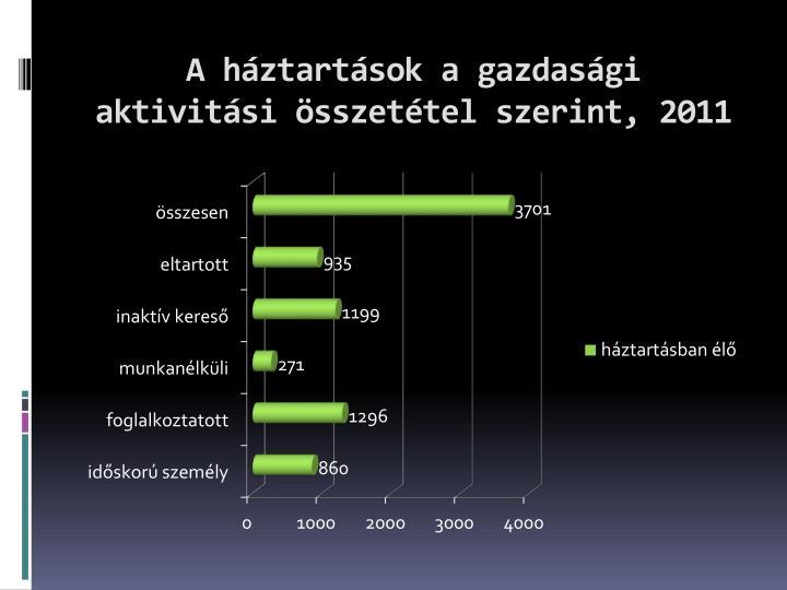 A háztartások a gazdasági aktivitási összetétel szerint, 2011