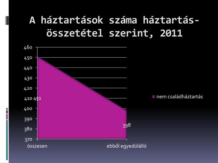 A háztartások száma háztartás-összetétel szerint, 2011