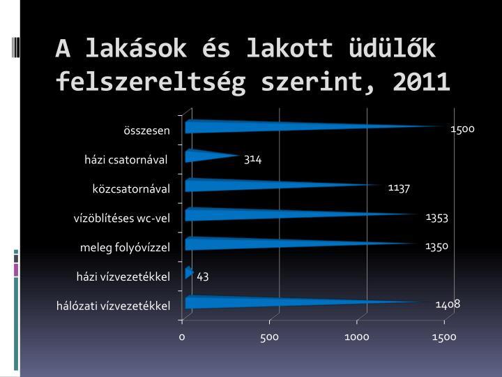 A lakások és lakott üdülők felszereltség szerint, 2011