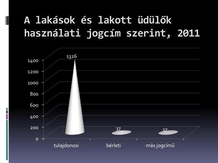 A lakások és lakott üdülők használati jogcím szerint, 2011