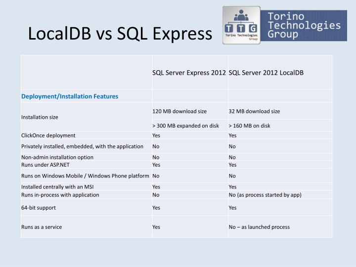 LocalDB vs SQL Express