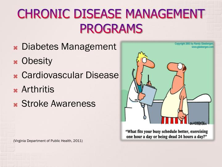CHRONIC DISEASE MANAGEMENT PROGRAMS