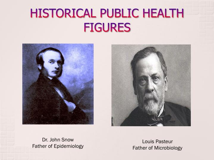 HISTORICAL PUBLIC HEALTH FIGURES