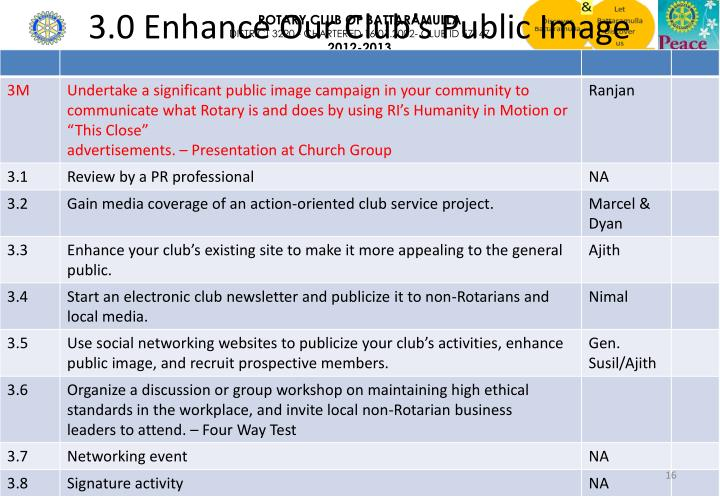 3.0 Enhance Our Club's Public Image