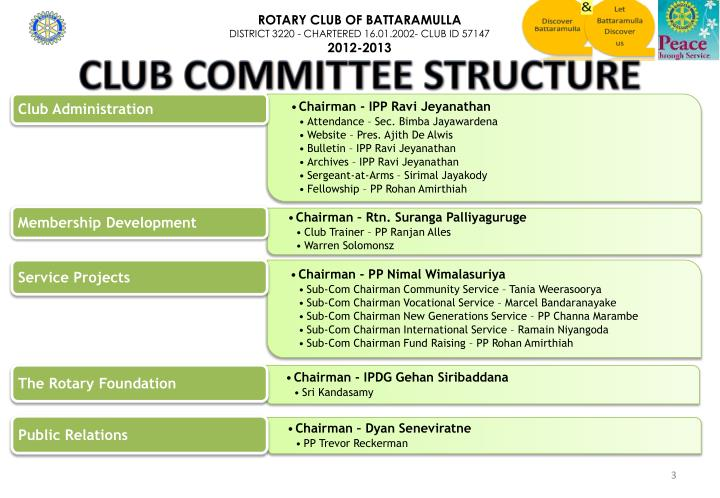 CLUB COMMITTEE STRUCTURE