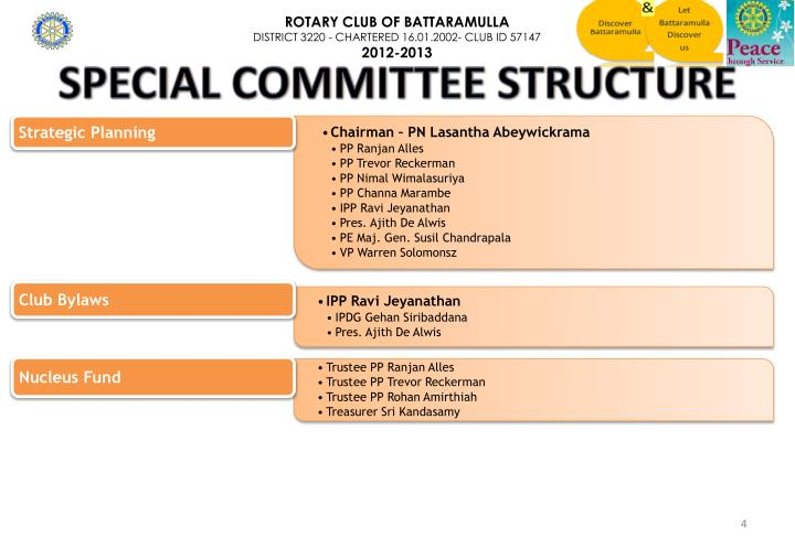 SPECIAL COMMITTEE STRUCTURE