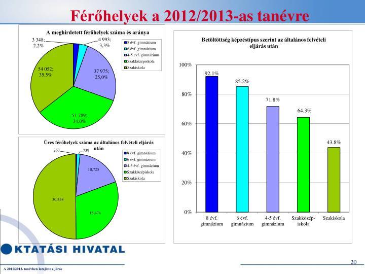 Férőhelyek a 2012/2013-as tanévre