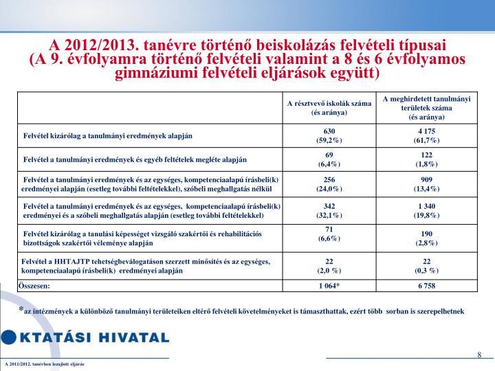 A 2012/2013. tanévre történő beiskolázás felvételi típusai