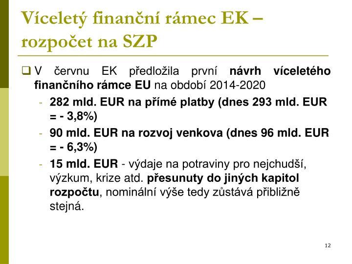Víceletý finanční rámec EK – rozpočet na SZP