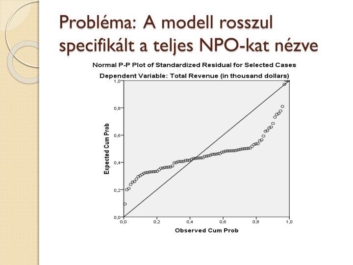Probléma:  A modell rosszul specifikált a teljes