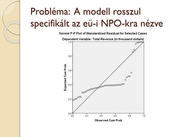 Probléma:  A modell rosszul specifikált az