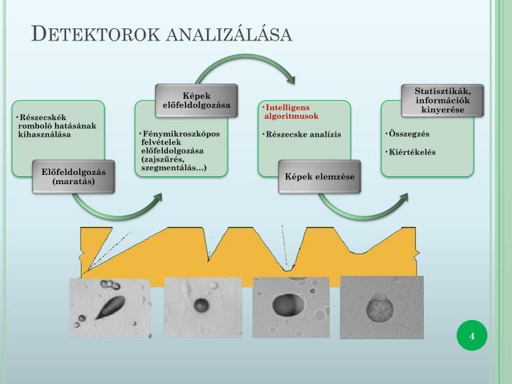 Detektorok analizálása