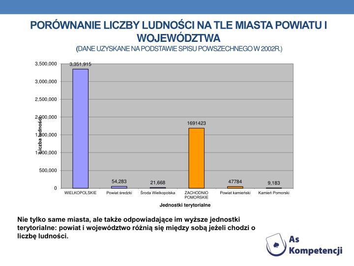 Porównanie liczby ludności na tle miasta powiatu i województwa