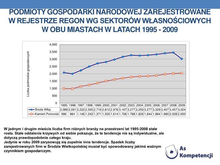 PODMIOTY GOSPODARKI NARODOWEJ ZAREJESTROWANE W REJESTRZE REGON WG SEKTORÓW WŁASNOŚCIOWYCH w obu miastach w latach 1995 - 2009