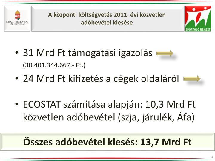 A központi költségvetés 2011. évi közvetlen adóbevétel kiesése