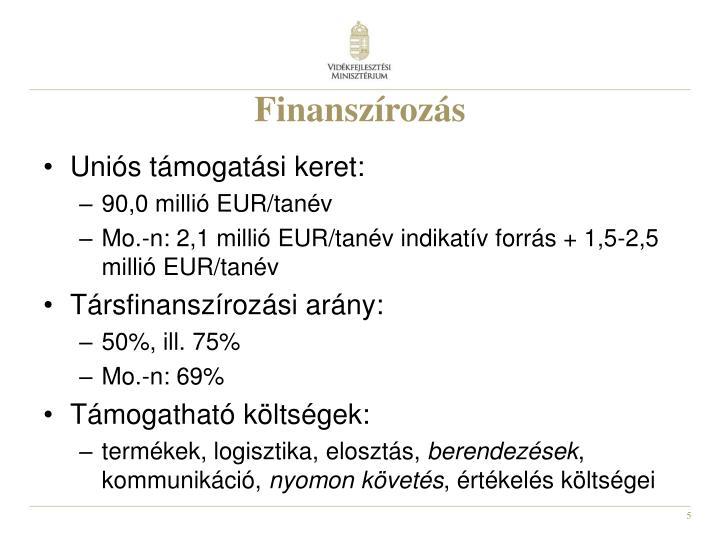 Finanszírozás