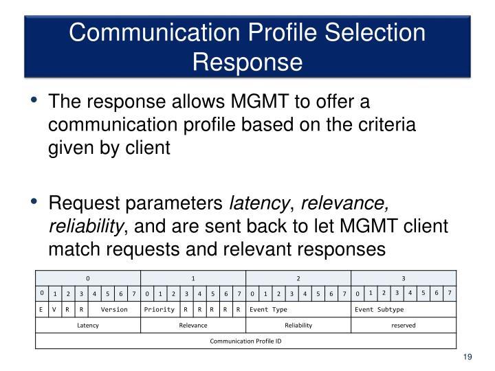 Communication Profile Selection Response
