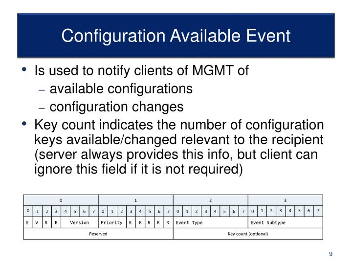 Configuration Available Event