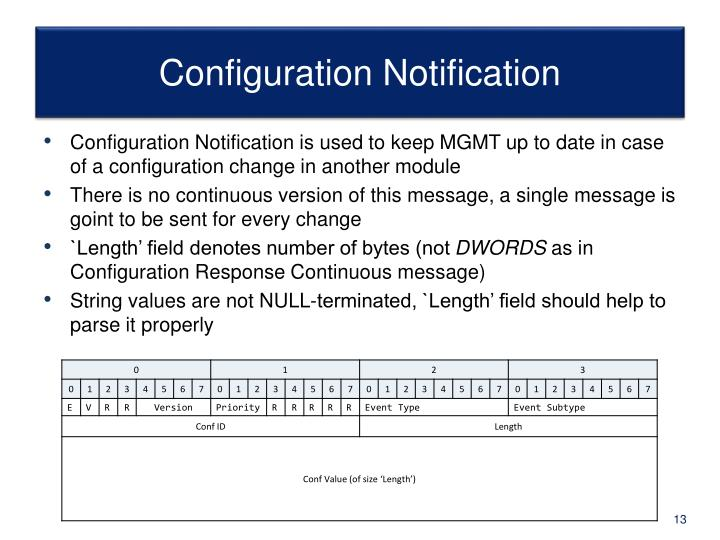 Configuration Notification