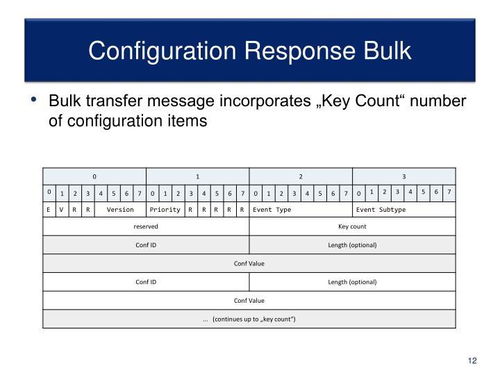 Configuration Response