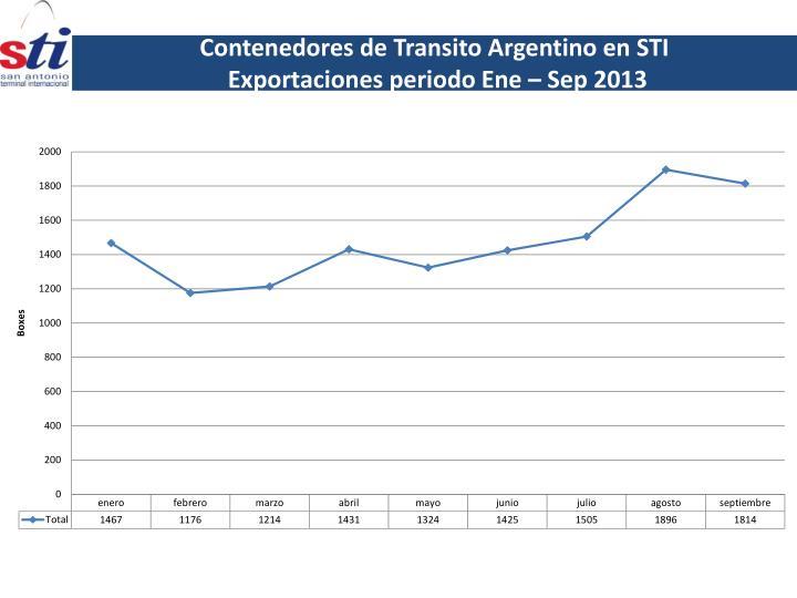 Contenedores de Transito Argentino en STI