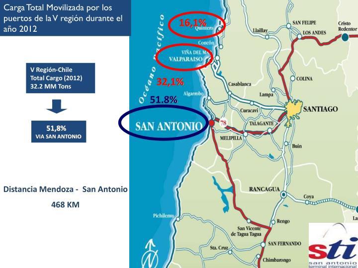 Carga Total Movilizada por los puertos de la V región durante el año 2012