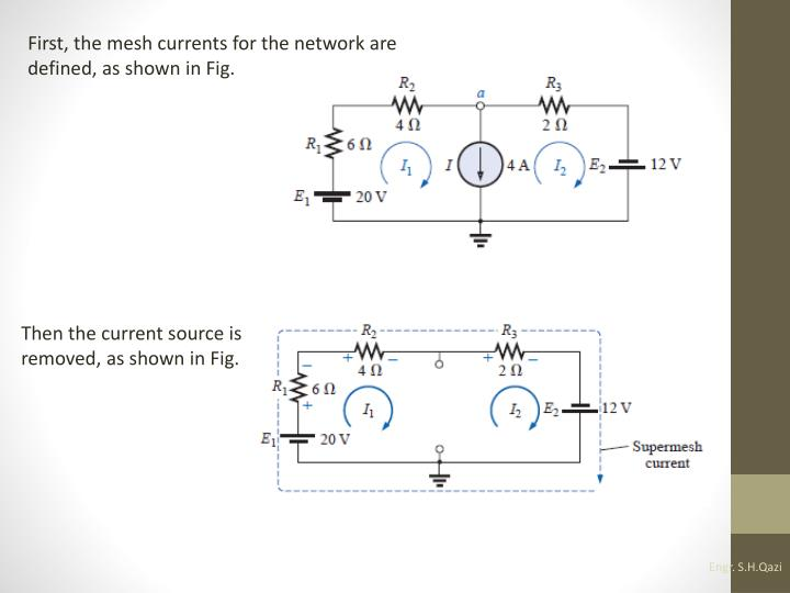 First, the mesh currents for the network are defined, as shown in Fig.