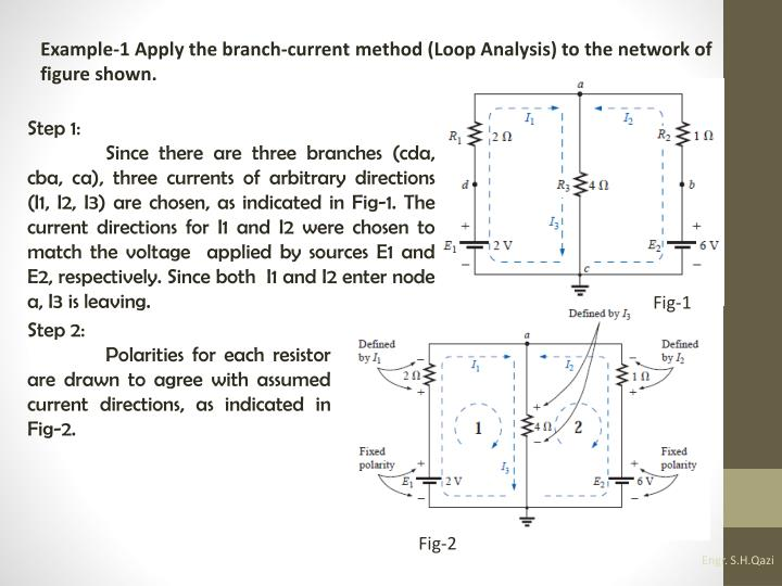 Example-1 Apply the branch-current method (Loop Analysis) to the network of