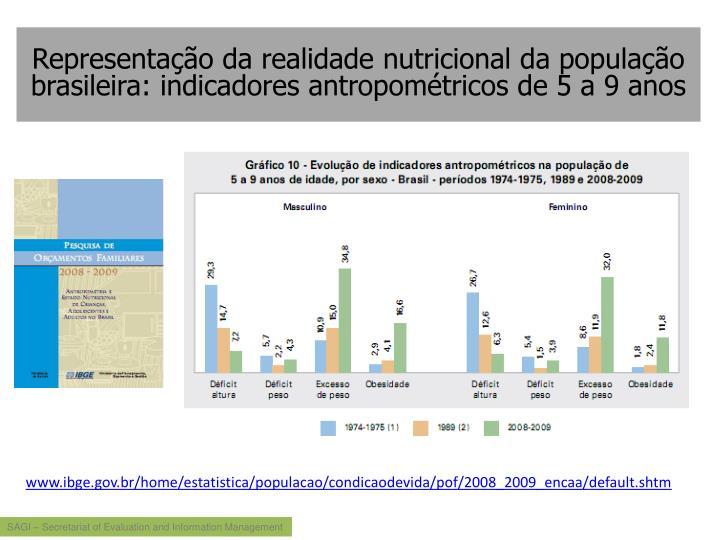Representação da realidade nutricional da população brasileira: indicadores antropométricos de 5 a 9 anos