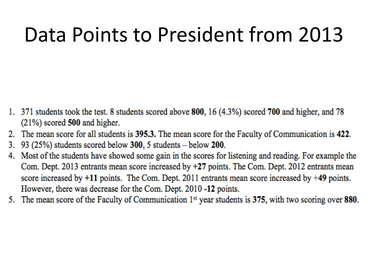 Data Points to President from 2013
