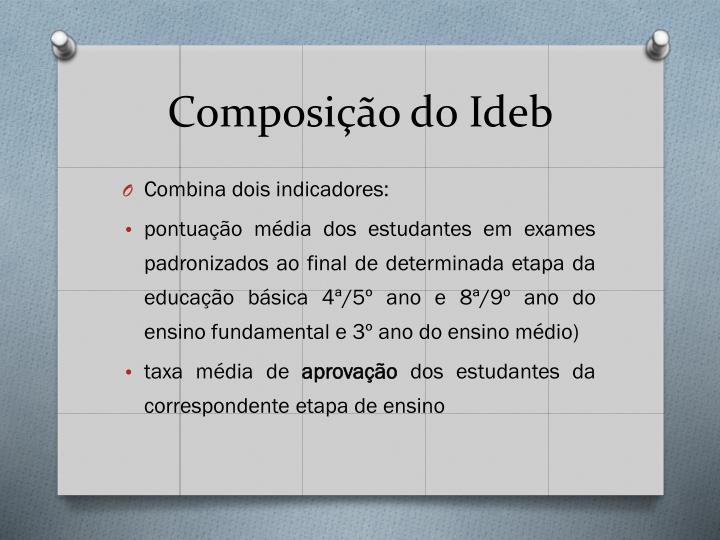 Composição do Ideb