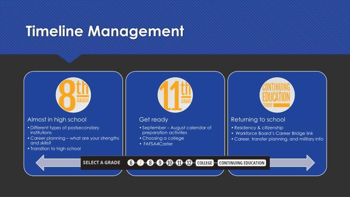 Timeline Management