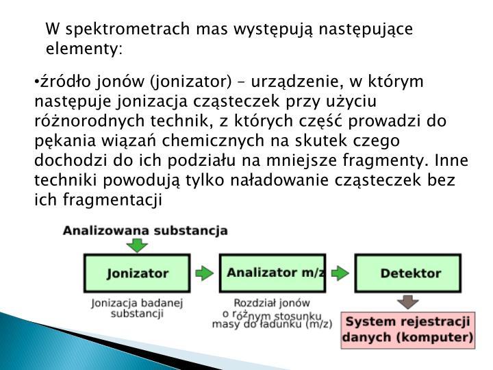 W spektrometrach mas występują następujące elementy:
