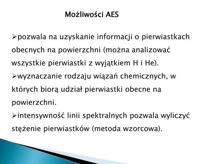 Możliwości AES