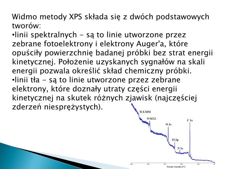 Widmo metody XPS składa się z dwóch podstawowych tworów: