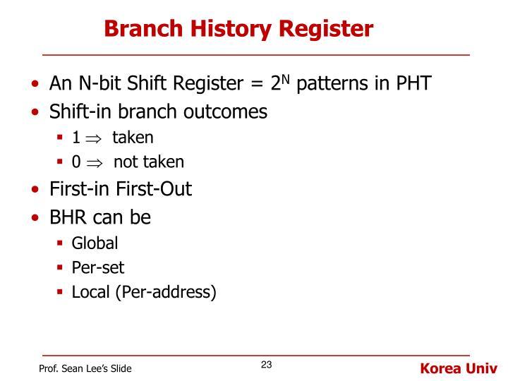 Branch History Register