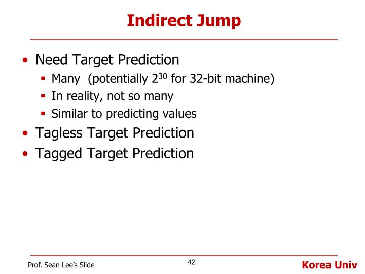 Indirect Jump