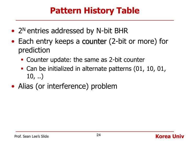 Pattern History Table