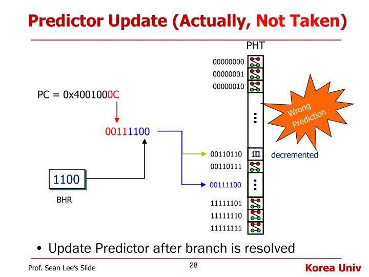 Predictor Update (Actually,