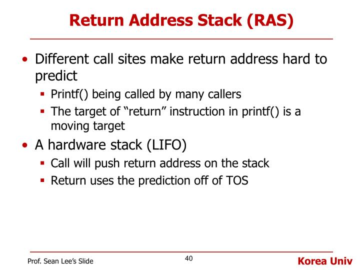 Return Address Stack (RAS)