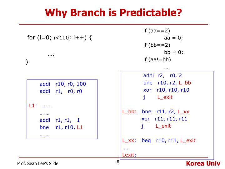 Why Branch is Predictable?